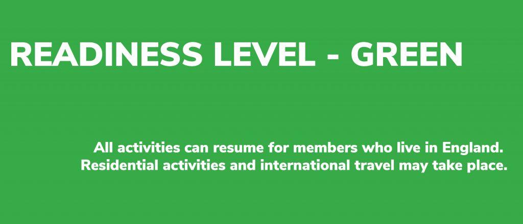 Readiness Level - Green